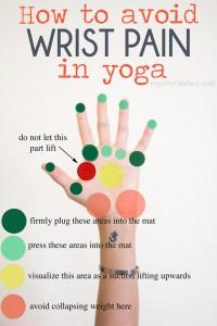 Yoga Hände Gewicht
